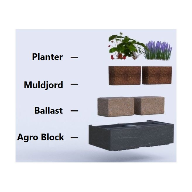 Agro Block Plantekasse - Sort
