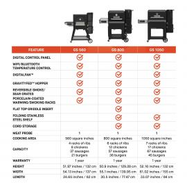 Masterbuilt Gravity Series 800 Griddle Kul grill & Smoker