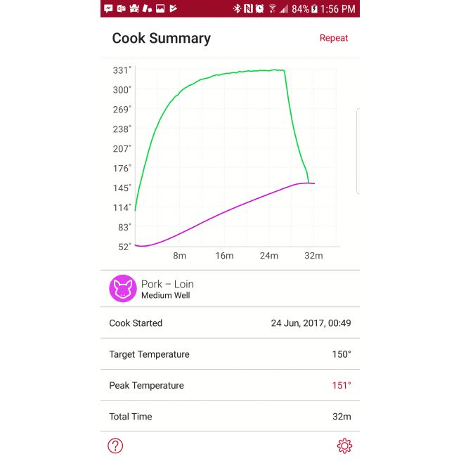 Meater Delicious Perk trådløst stege termometer til iPhone/Android